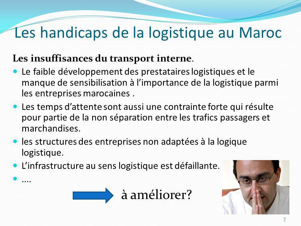 Les handicaps de la logistique au Maroc Les insuffisances du transport interne. Le faible développement des prestataires logistiques et le manque de s