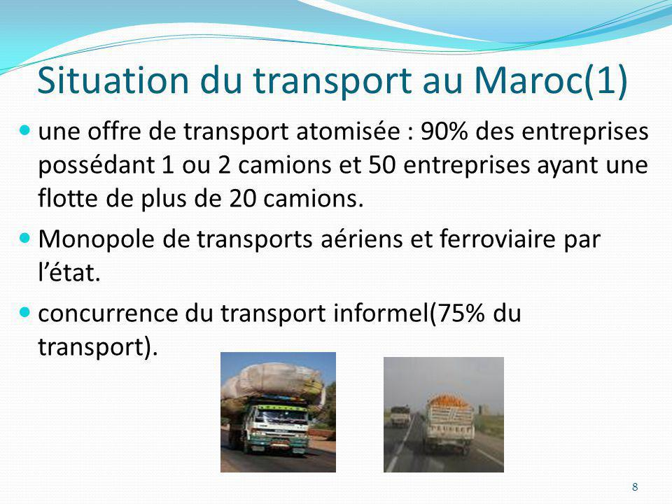 Situation du transport au Maroc(1) une offre de transport atomisée : 90% des entreprises possédant 1 ou 2 camions et 50 entreprises ayant une flotte d