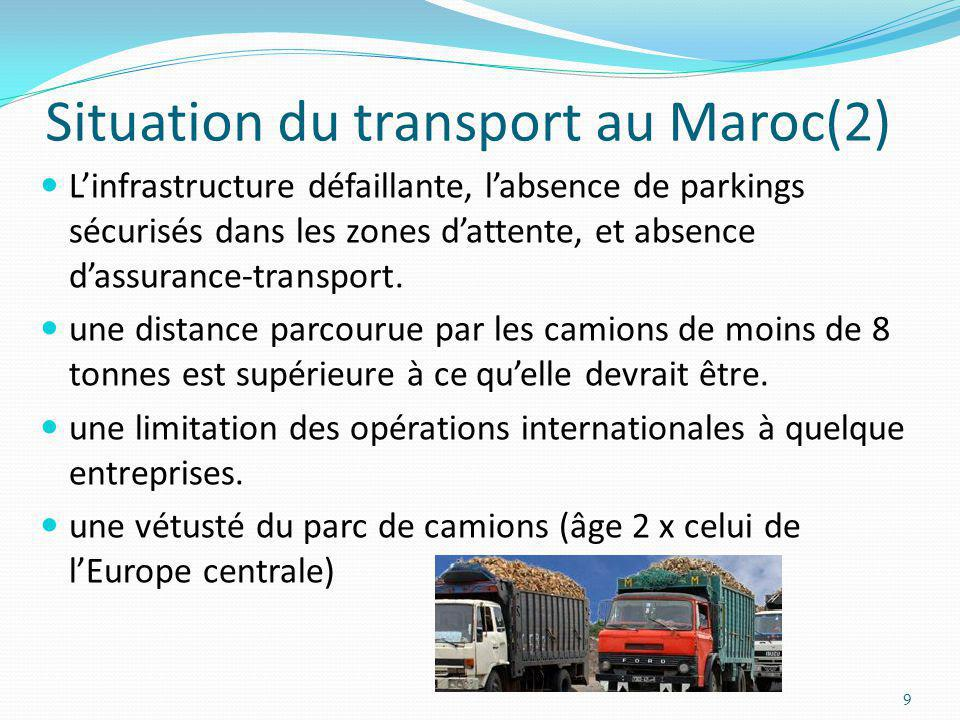 Situation du transport au Maroc(2) Linfrastructure défaillante, labsence de parkings sécurisés dans les zones dattente, et absence dassurance-transpor