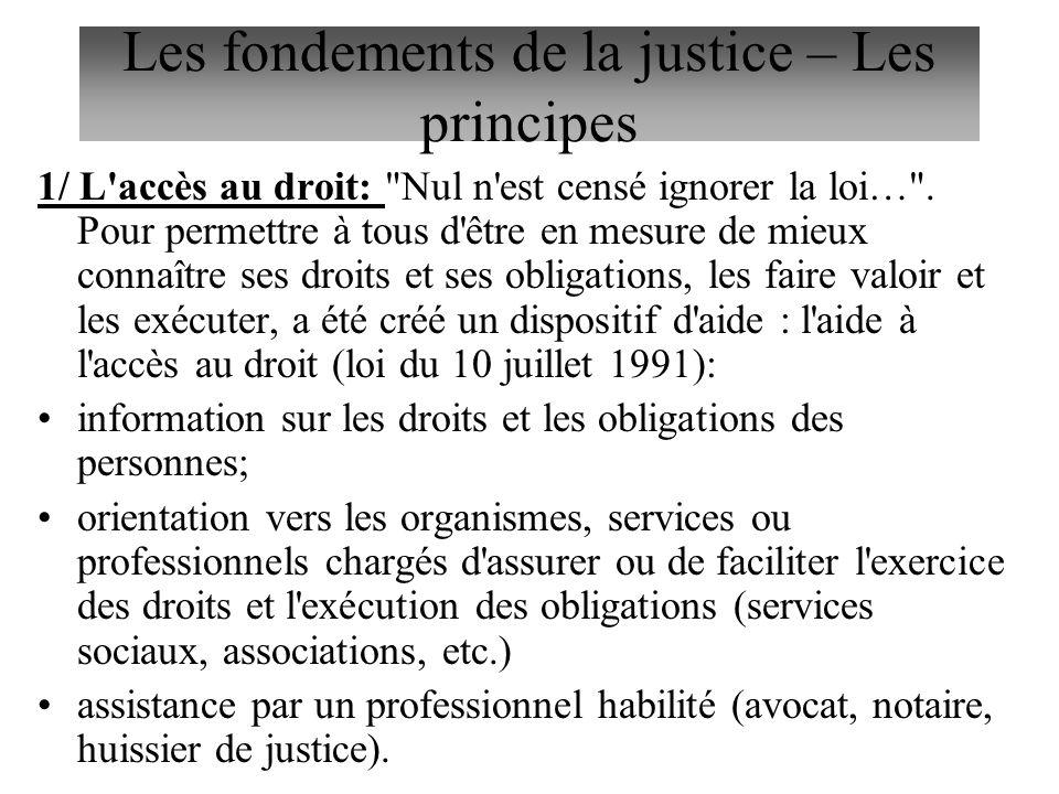 Les fondements de la justice – Les principes 1/ L'accès au droit: