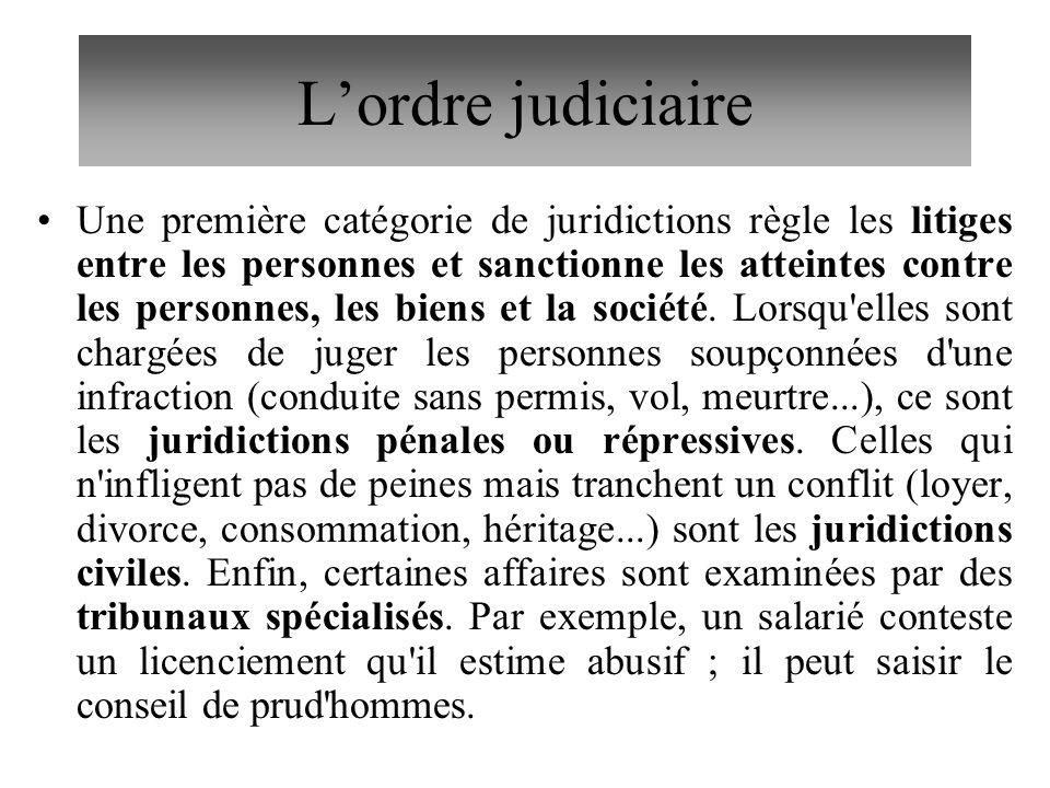 Lordre judiciaire Une première catégorie de juridictions règle les litiges entre les personnes et sanctionne les atteintes contre les personnes, les b