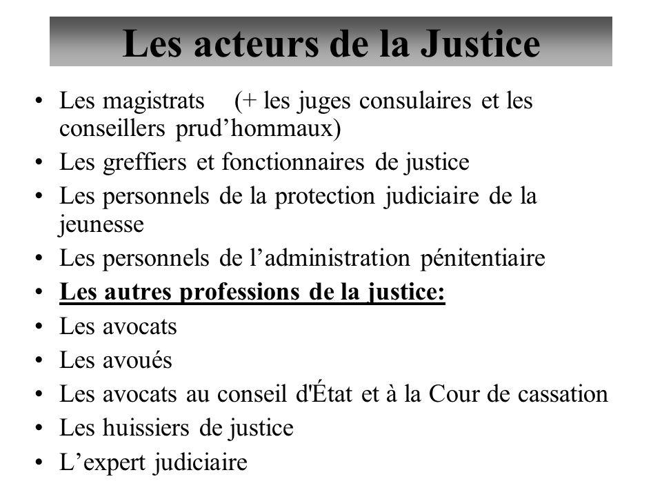 Les acteurs de la Justice Les magistrats (+ les juges consulaires et les conseillers prudhommaux) Les greffiers et fonctionnaires de justice Les perso