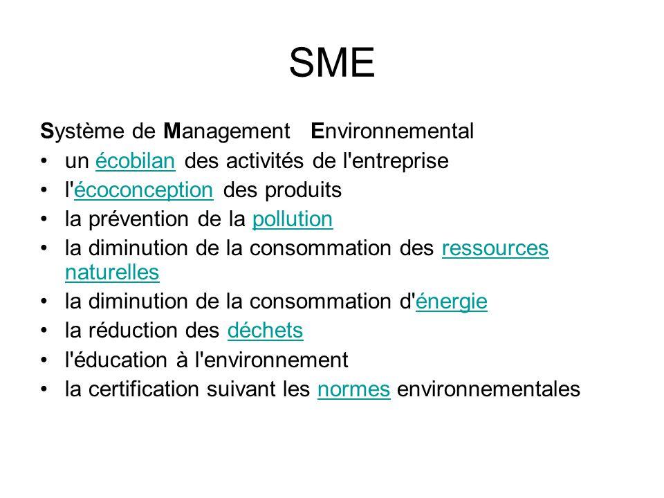 SME Système de Management Environnemental un écobilan des activités de l'entrepriseécobilan l'écoconception des produitsécoconception la prévention de