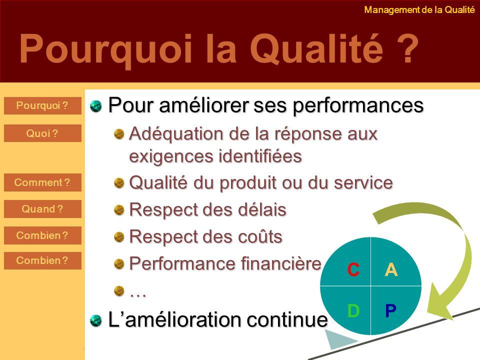 Management de la Qualité Emmanuel Delannoy e.delannoy@noolithic.com www.noolithic.com Pourquoi la Qualité .