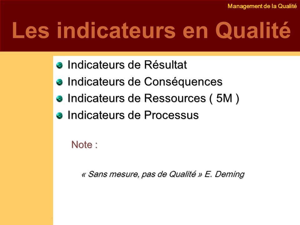 Management de la Qualité Emmanuel Delannoy e.delannoy@noolithic.com www.noolithic.com Les indicateurs en Qualité Indicateurs de Résultat Indicateurs de Conséquences Indicateurs de Ressources ( 5M ) Indicateurs de Processus Note : « Sans mesure, pas de Qualité » E.