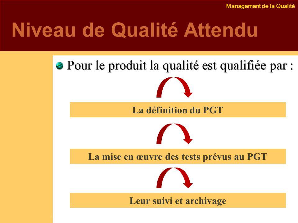 Management de la Qualité Emmanuel Delannoy e.delannoy@noolithic.com www.noolithic.com Niveau de Qualité Attendu Pour le produit la qualité est qualifiée par : La définition du PGT La mise en œuvre des tests prévus au PGT Leur suivi et archivage
