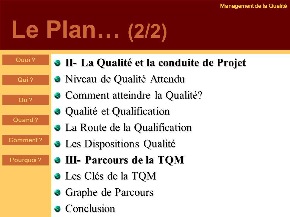 Management de la Qualité Emmanuel Delannoy e.delannoy@noolithic.com www.noolithic.com Le Plan… (2/2) II- La Qualité et la conduite de Projet Niveau de Qualité Attendu Comment atteindre la Qualité.
