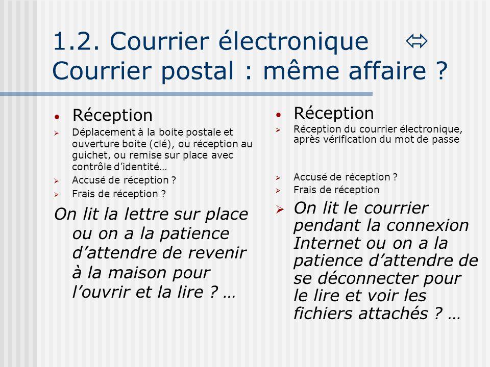 1.2. Courrier électronique Courrier postal : même affaire ? Réception Déplacement à la boite postale et ouverture boite (clé), ou réception au guichet