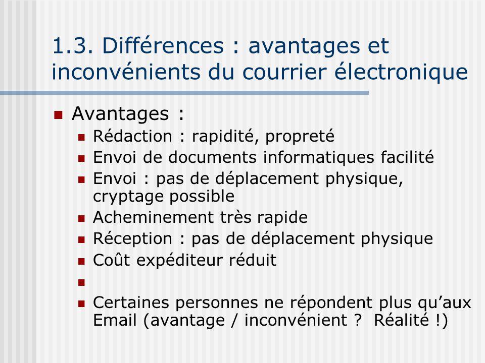 1.3. Différences : avantages et inconvénients du courrier électronique Avantages : Rédaction : rapidité, propreté Envoi de documents informatiques fac