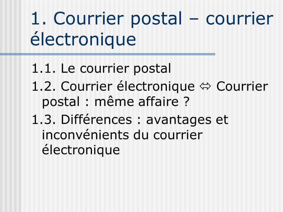 1. Courrier postal – courrier électronique 1.1. Le courrier postal 1.2. Courrier électronique Courrier postal : même affaire ? 1.3. Différences : avan