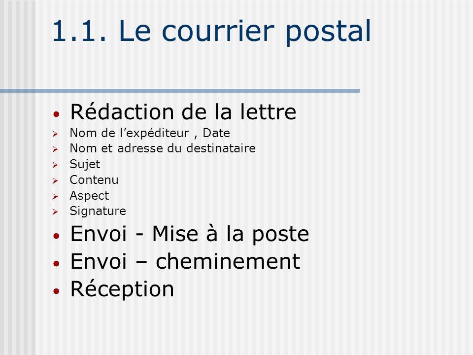 1.1. Le courrier postal Rédaction de la lettre Nom de lexpéditeur, Date Nom et adresse du destinataire Sujet Contenu Aspect Signature Envoi - Mise à l
