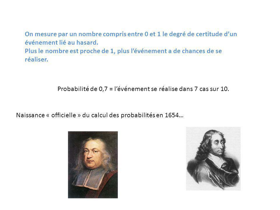 On mesure par un nombre compris entre 0 et 1 le degré de certitude dun événement lié au hasard. Plus le nombre est proche de 1, plus lévénement a de c