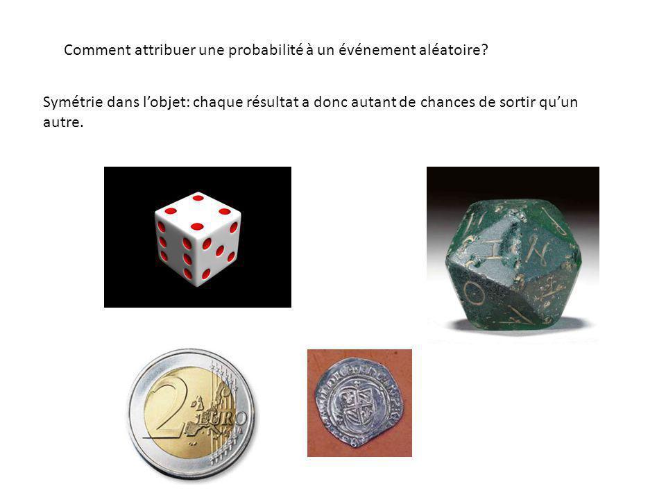 Comment attribuer une probabilité à un événement aléatoire? Symétrie dans lobjet: chaque résultat a donc autant de chances de sortir quun autre.