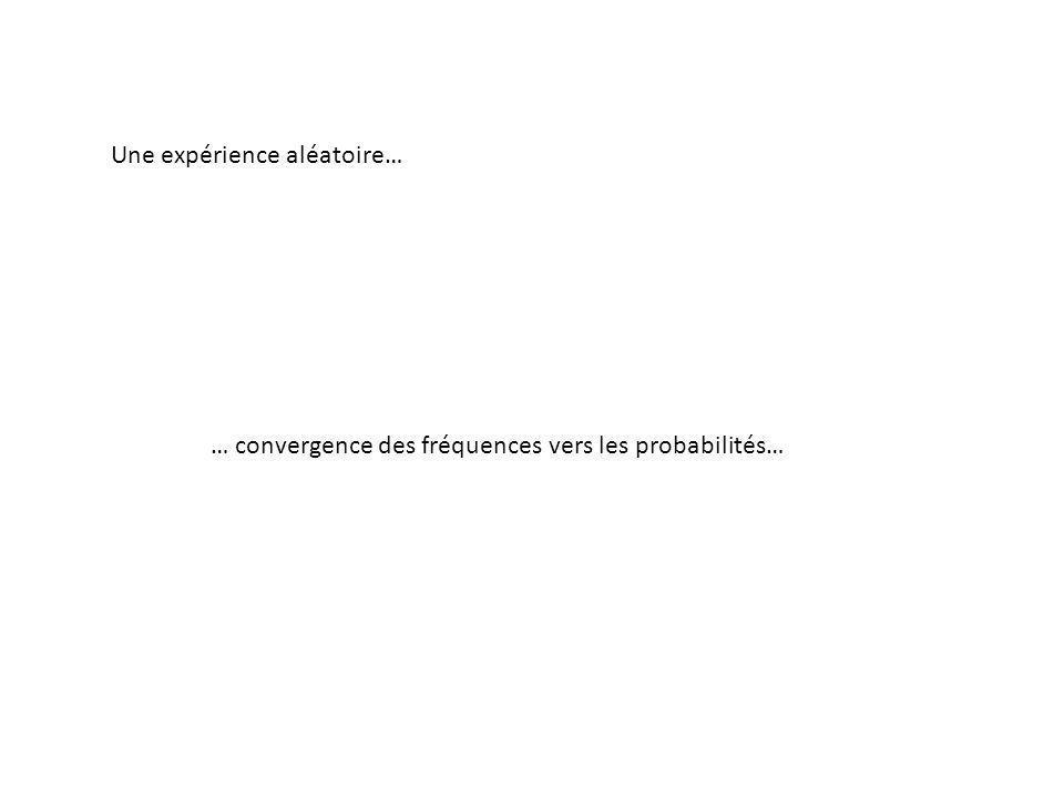 Une expérience aléatoire… … convergence des fréquences vers les probabilités…