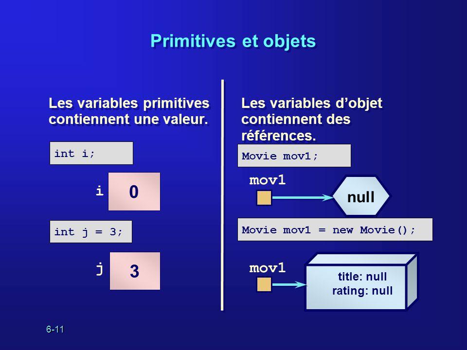 6-11 Primitives et objets Les variables primitives contiennent une valeur.