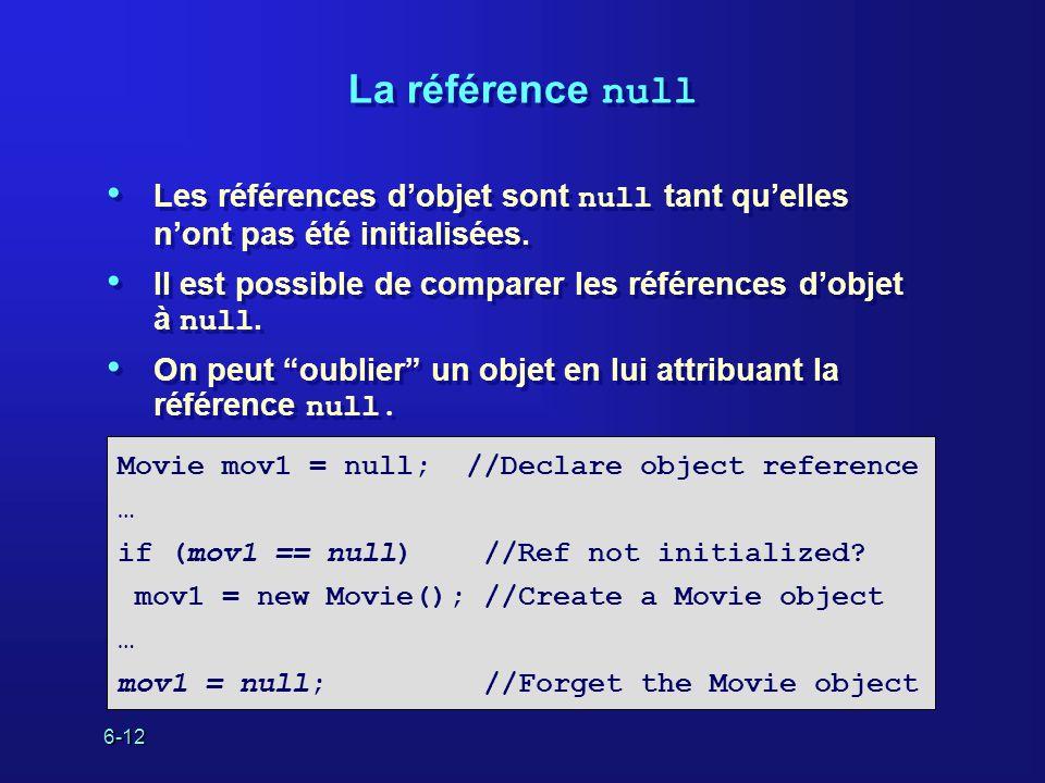 6-12 La référence null Les références dobjet sont null tant quelles nont pas été initialisées.