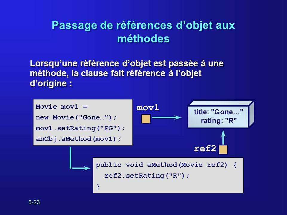 6-23 Passage de références dobjet aux méthodes Lorsquune référence dobjet est passée à une méthode, la clause fait référence à lobjet dorigine : Lorsquune référence dobjet est passée à une méthode, la clause fait référence à lobjet dorigine : public void aMethod(Movie ref2) { ref2.setRating( R ); } title: Gone… rating: R mov1 ref2 Movie mov1 = new Movie( Gone… ); mov1.setRating( PG ); anObj.aMethod(mov1);
