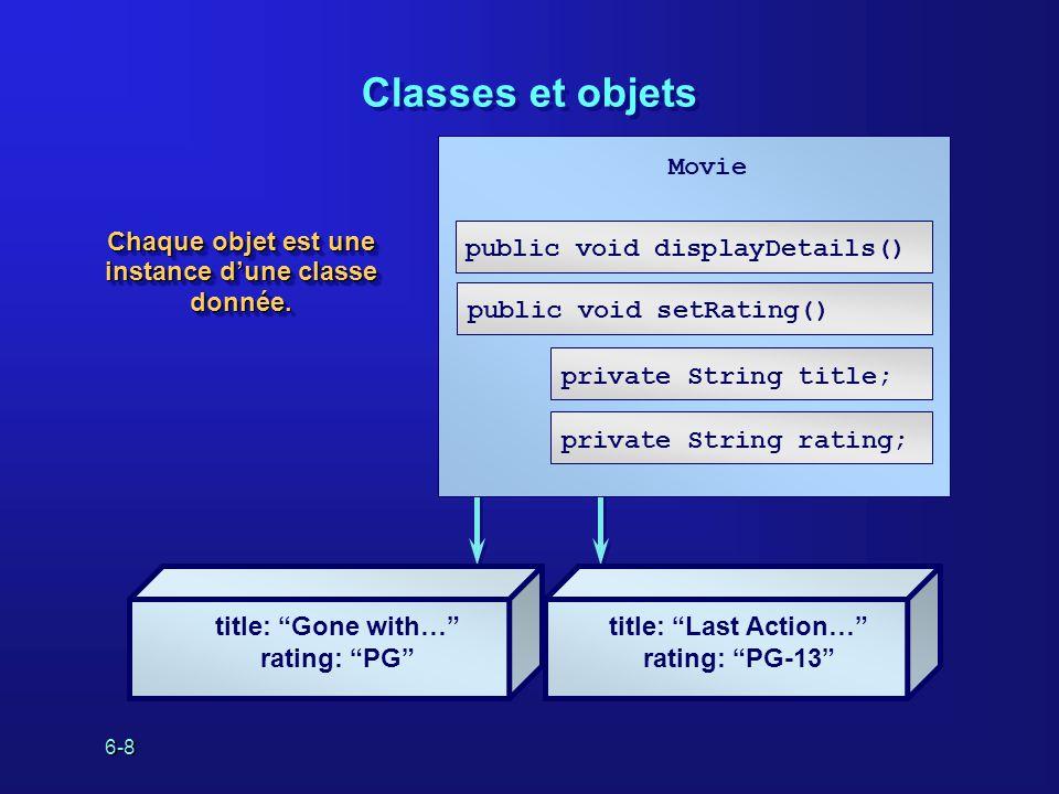 6-8 Classes et objets Chaque objet est une instance dune classe donnée.
