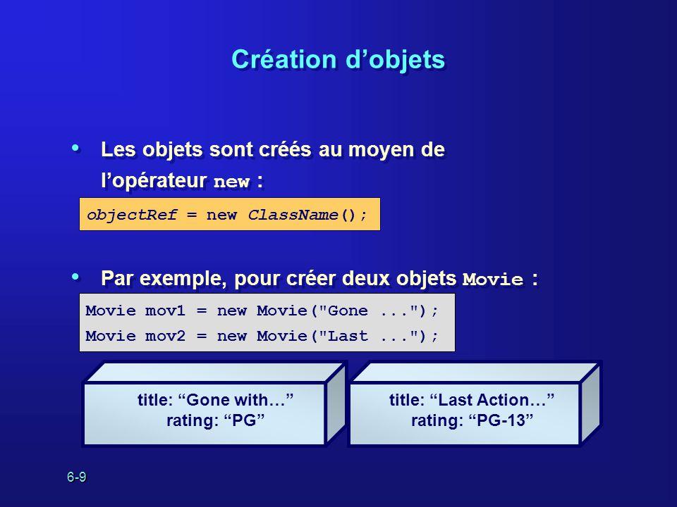 6-9 Création dobjets Les objets sont créés au moyen de lopérateur new : Par exemple, pour créer deux objets Movie : Les objets sont créés au moyen de lopérateur new : Par exemple, pour créer deux objets Movie : Movie mov1 = new Movie( Gone... ); Movie mov2 = new Movie( Last... ); objectRef = new ClassName(); title: Gone with… rating: PG title: Last Action… rating: PG-13