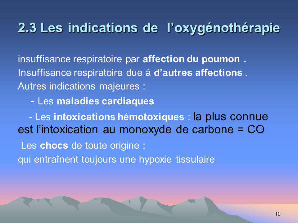 10 2.3 Les indications deloxygénothérapie insuffisance respiratoire par affection du poumon. Insuffisance respiratoire due à dautres affections. Autre