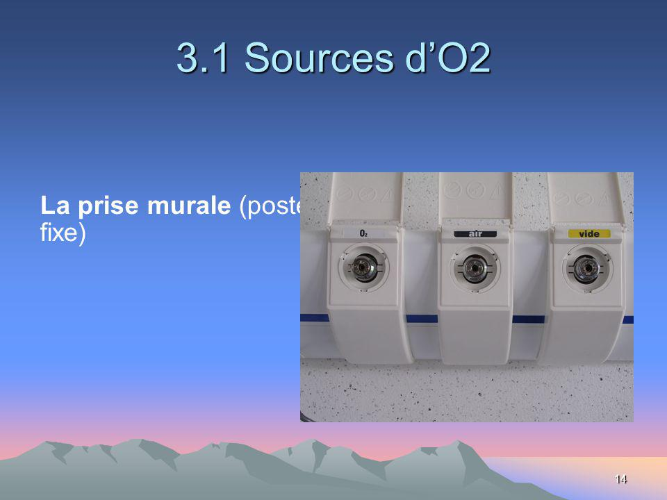14 3.1 Sources dO2 La prise murale (poste fixe)