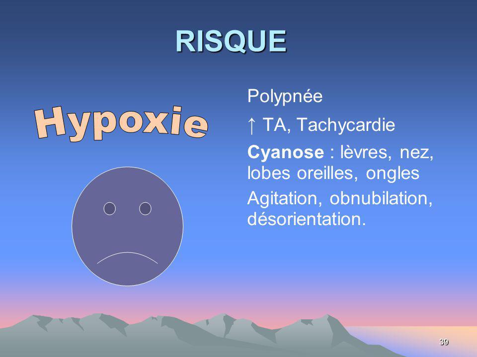 39 RISQUE Polypnée TA, Tachycardie Cyanose : lèvres, nez, lobes oreilles, ongles Agitation, obnubilation, désorientation.