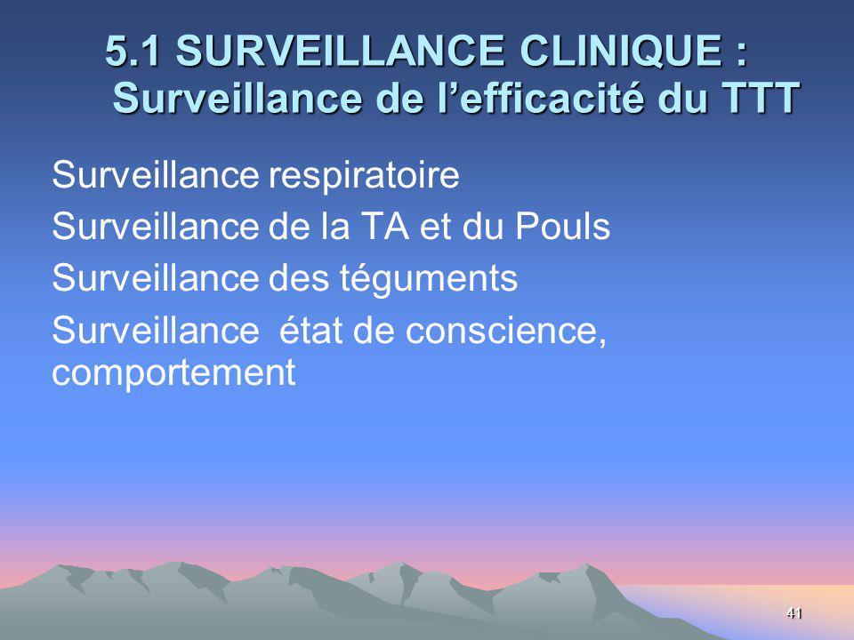 41 5.1 SURVEILLANCE CLINIQUE : Surveillance de lefficacité du TTT Surveillance respiratoire Surveillance de la TA et du Pouls Surveillance des téguments Surveillance état de conscience, comportement