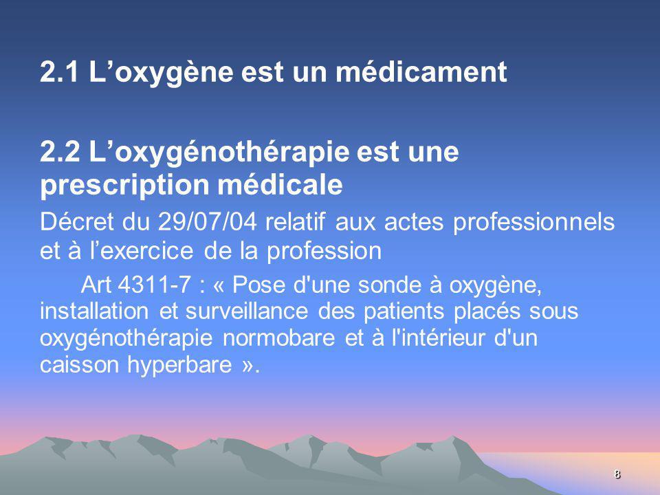 8 2.1 Loxygène est un médicament 2.2 Loxygénothérapie est une prescription médicale Décret du 29/07/04 relatif aux actes professionnels et à lexercice