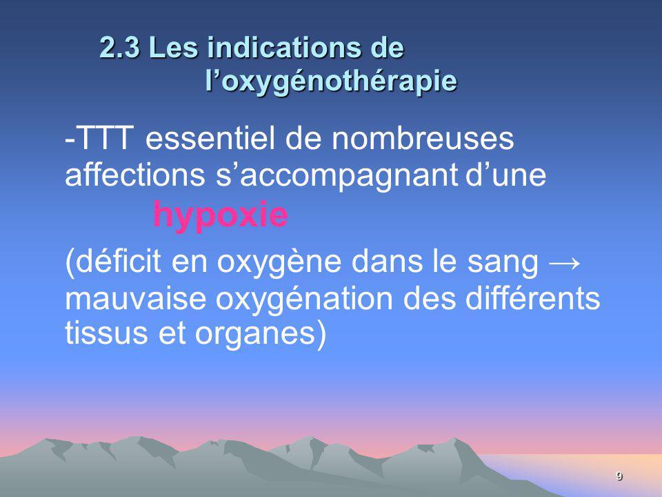 9 2.3 Les indications de loxygénothérapie -TTT essentiel de nombreuses affections saccompagnant dune hypoxie (déficit en oxygène dans le sang mauvaise