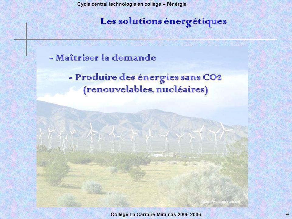 4 Cycle central technologie en collège – lénérgie Collège Sylvain Menu, Marseille le 3 mai 2005.