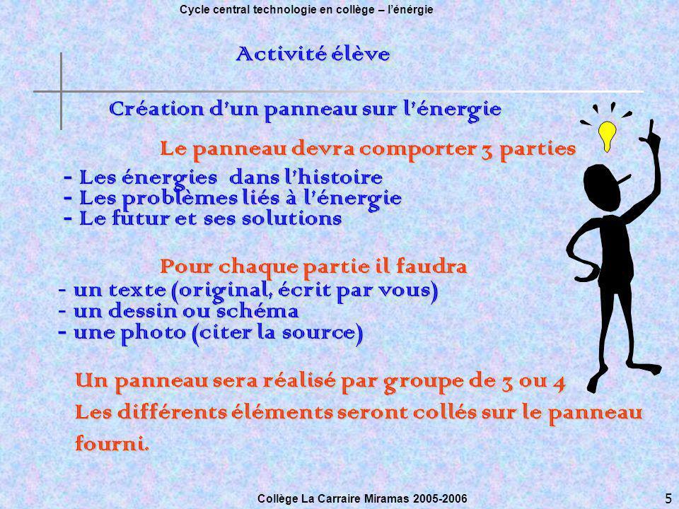 5 Cycle central technologie en collège – lénérgie Collège Sylvain Menu, Marseille le 3 mai 2005.