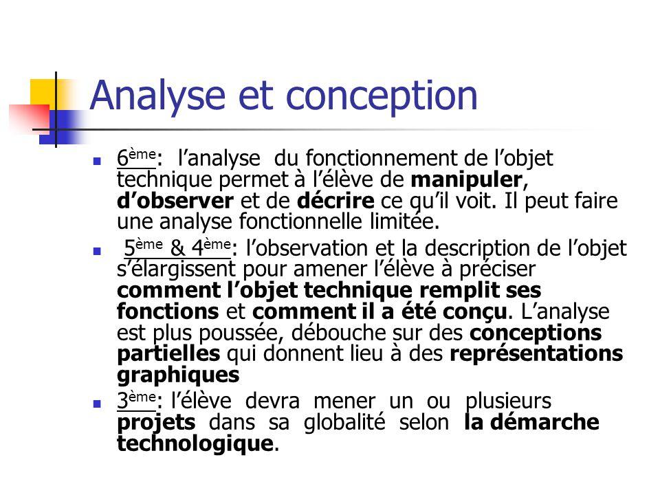 Analyse et conception 6 ème : lanalyse du fonctionnement de lobjet technique permet à lélève de manipuler, dobserver et de décrire ce quil voit.