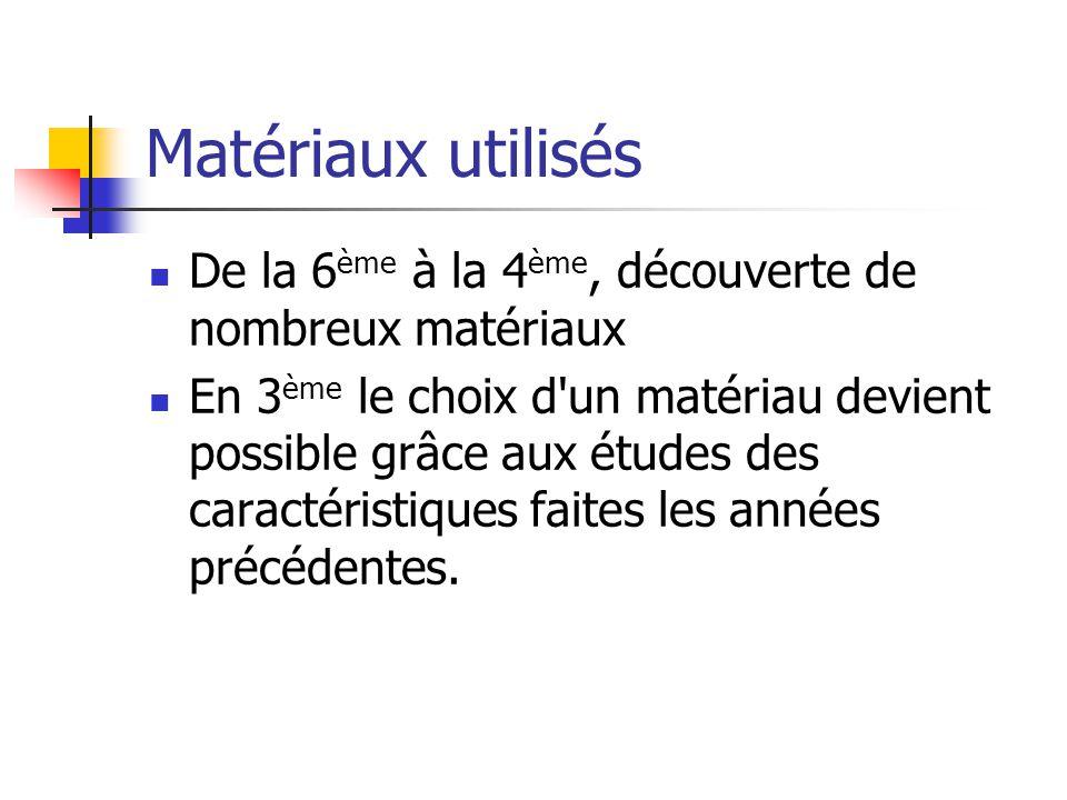 Matériaux utilisés De la 6 ème à la 4 ème, découverte de nombreux matériaux En 3 ème le choix d un matériau devient possible grâce aux études des caractéristiques faites les années précédentes.