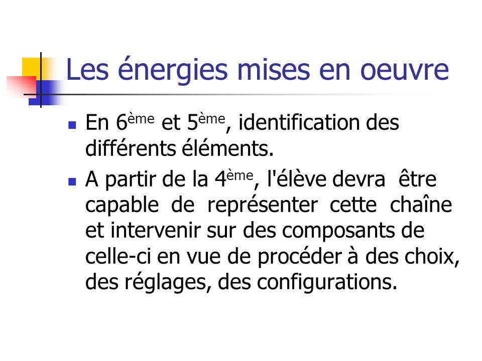 Les énergies mises en oeuvre En 6 ème et 5 ème, identification des différents éléments.