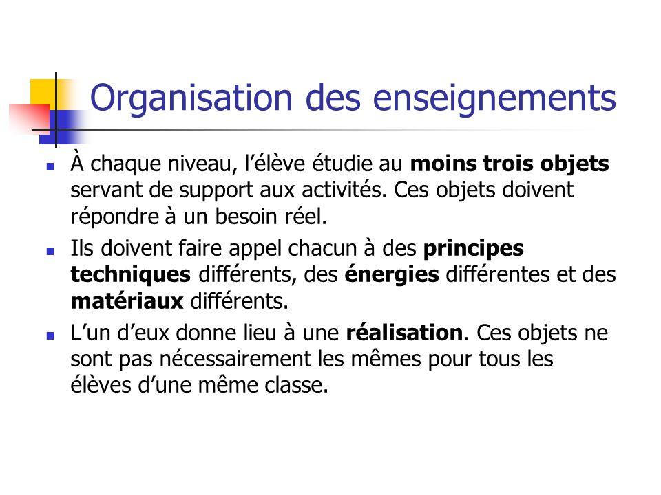 Organisation des enseignements À chaque niveau, lélève étudie au moins trois objets servant de support aux activités.