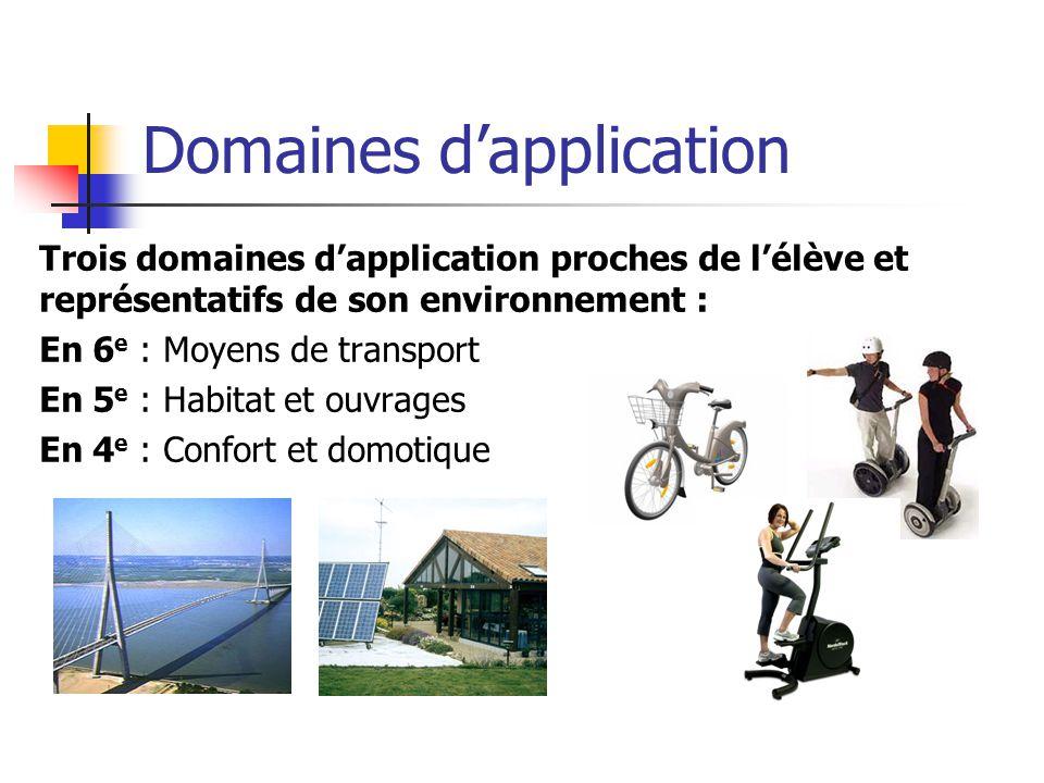 Domaines dapplication Trois domaines dapplication proches de lélève et représentatifs de son environnement : En 6 e : Moyens de transport En 5 e : Habitat et ouvrages En 4 e : Confort et domotique