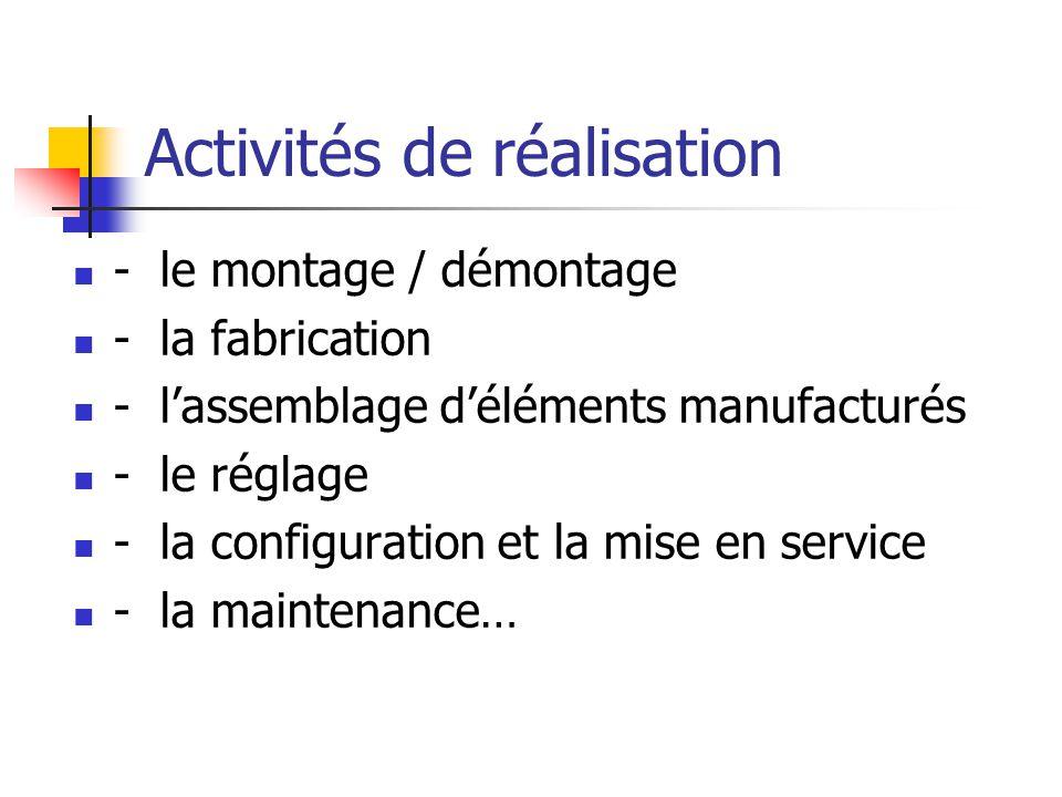 Activités de réalisation - le montage / démontage - la fabrication - lassemblage déléments manufacturés - le réglage - la configuration et la mise en service - la maintenance…