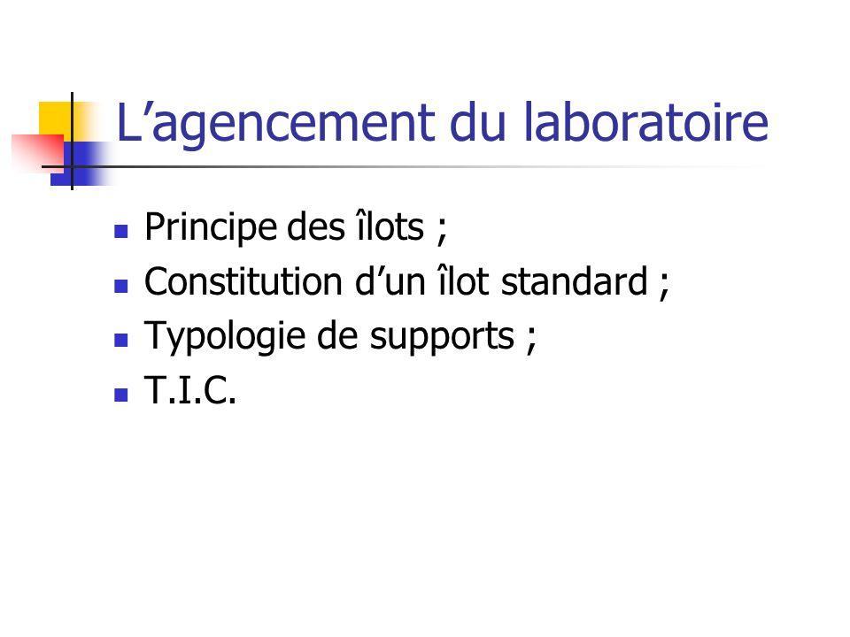 Lagencement du laboratoire Principe des îlots ; Constitution dun îlot standard ; Typologie de supports ; T.I.C.
