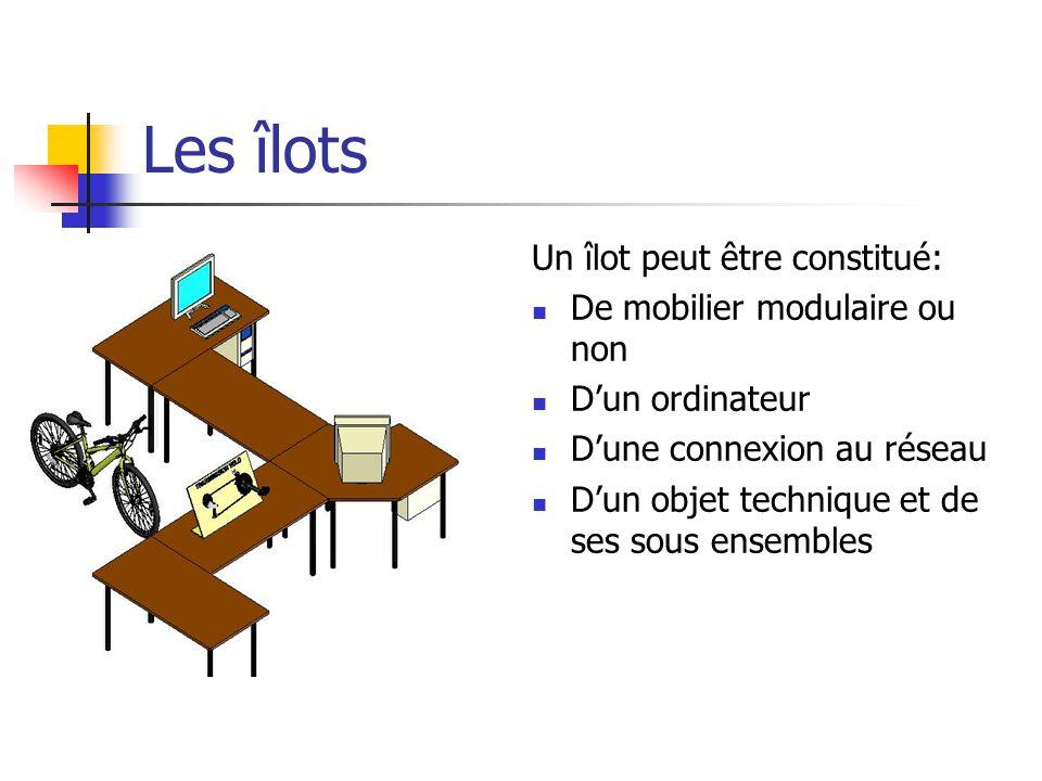 Les îlots Un îlot peut être constitué: De mobilier modulaire ou non Dun ordinateur Dune connexion au réseau Dun objet technique et de ses sous ensembles