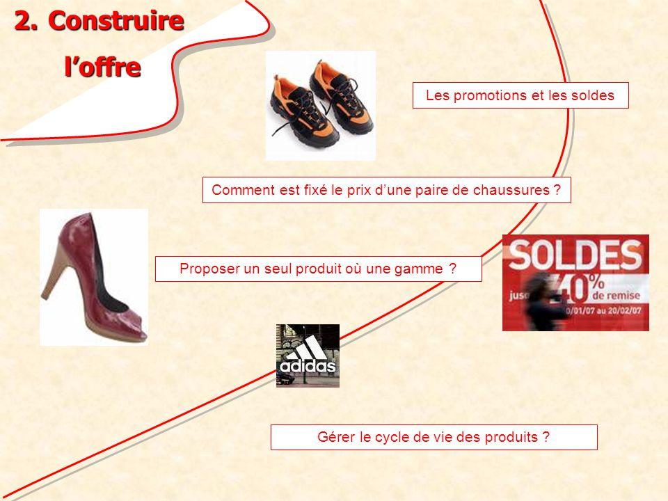 2.Construire loffre loffre Comment est fixé le prix dune paire de chaussures .