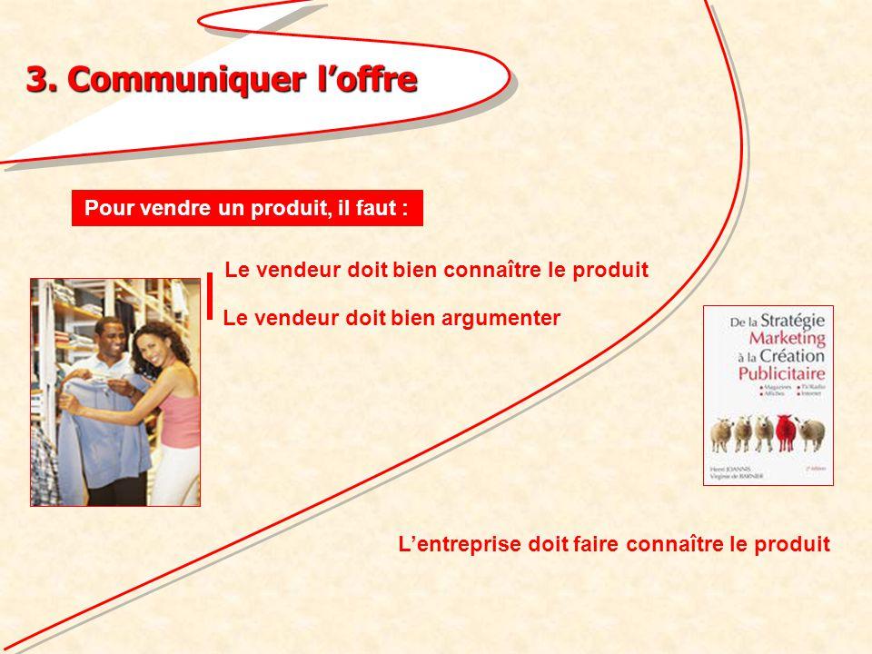 4.Distribuer loffre loffre Dans quels magasins vendre les produits .