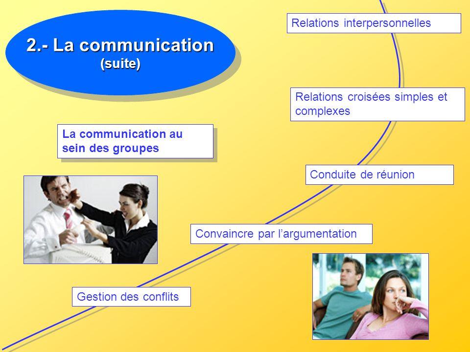 3.- La gestion des ressources humaines 3.- La gestion des ressources humaines 1.