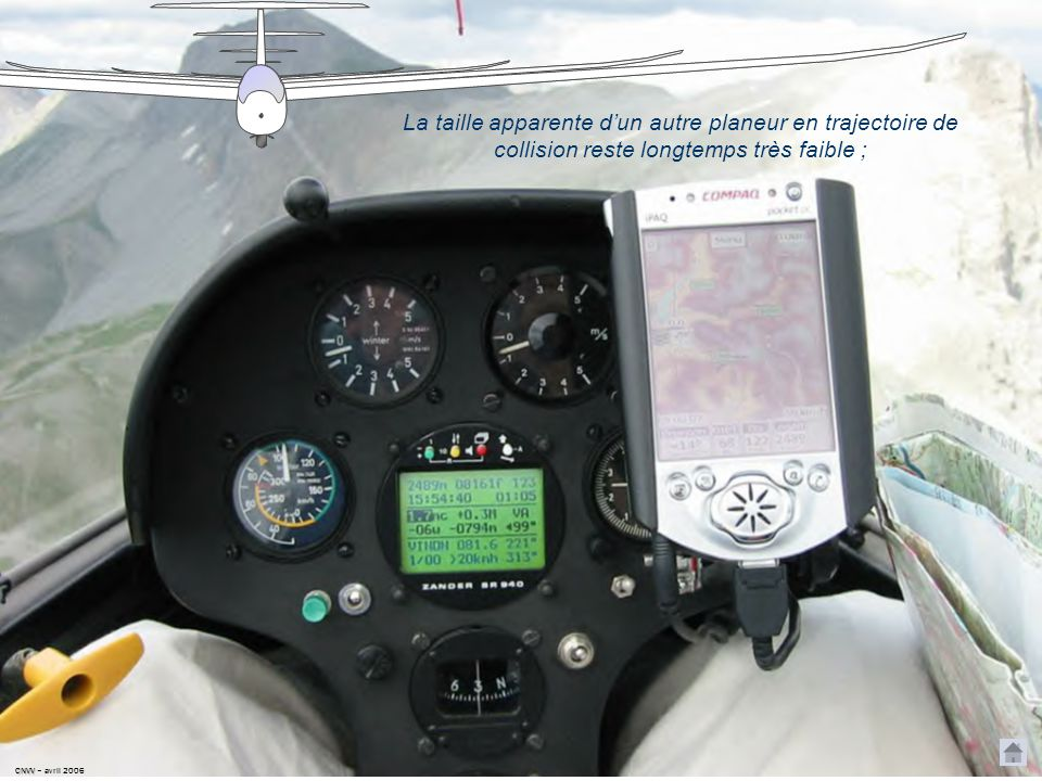 CNVV CNVV – avril 2006 Rapprochement en face à face 160 km/h Vitesse de rapprochement : 320 km/h soit 3km parcourus en 30 seconde… Soit 2 planeurs en transition, traversant une vallée… Danger !