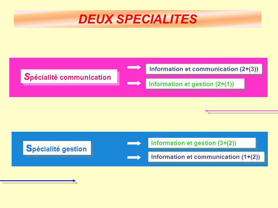 Information et communication (2+(3)) Information et gestion (2+(1)) S S pécialité communication S S pécialité gestion Information et communication (1+(2)) Information et gestion (3+(2)) DEUX SPECIALITES