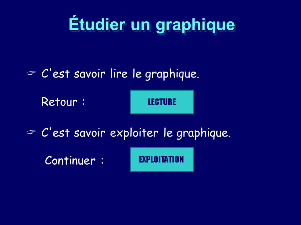Étudier un graphique C'est savoir lire le graphique. Retour : C'est savoir exploiter le graphique. Continuer : LECTURE EXPLOITATION