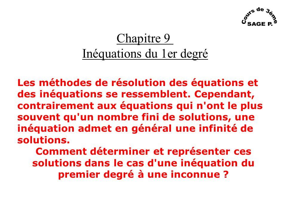 Chapitre 9 Inéquations du 1er degré Les méthodes de résolution des équations et des inéquations se ressemblent.