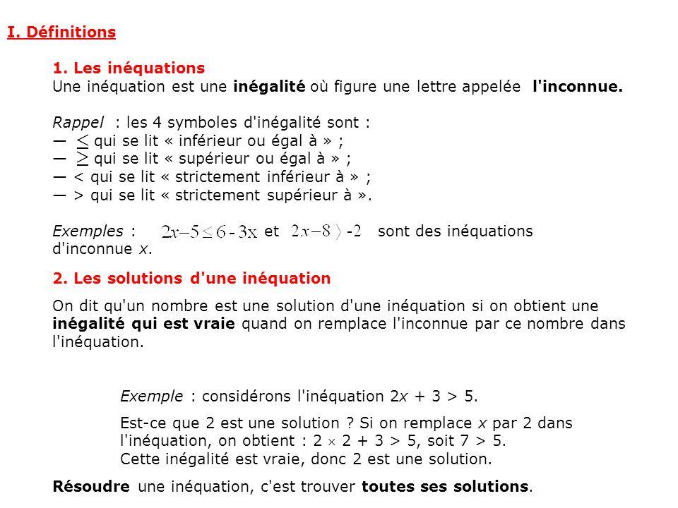 I.Définitions 1.