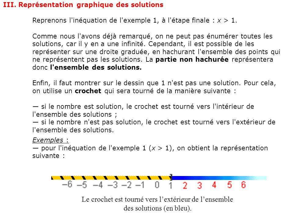 III. Représentation graphique des solutions Reprenons l'inéquation de l'exemple 1, à l'étape finale : x > 1. Comme nous l'avons déjà remarqué, on ne p