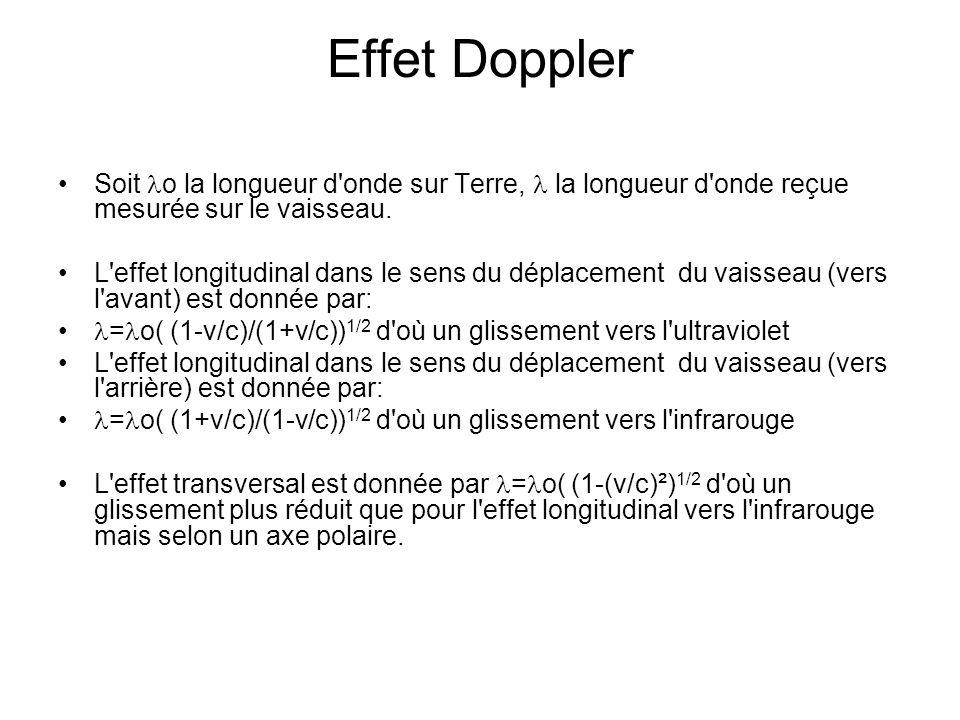Effet Doppler Soit o la longueur d onde sur Terre, la longueur d onde reçue mesurée sur le vaisseau.