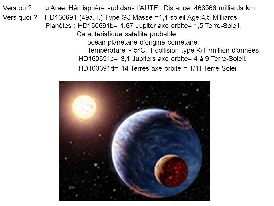 Vers où . μ Arae Hémisphère sud dans lAUTEL Distance: 463566 milliards km Vers quoi .
